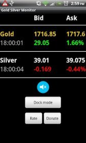 download Gold Silver Real Time Prices apk