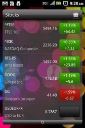 download Scrollable Stocks Widget apk