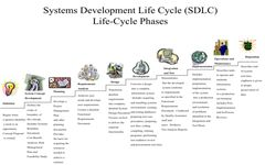 download SYSTEMS-DEVELOPMENT-LIFE-CYCLE-SOFTWARE mac