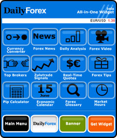 download Forex All-In-One Widget