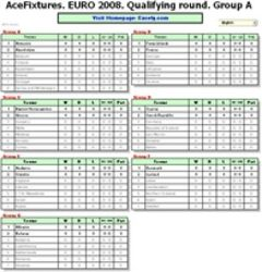 download AceFixtures for EURO 2008