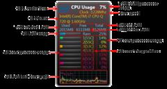 download All CPU Meter