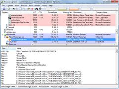 download Process Explorer